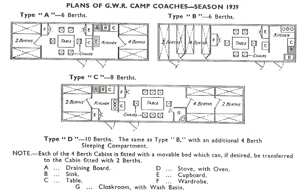 plan of coach